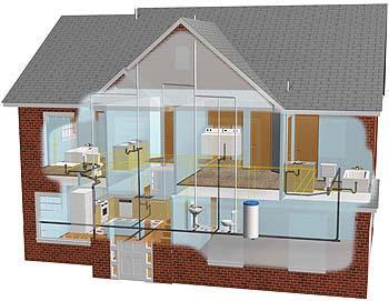 Projektování vodoinstalací